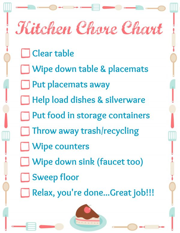 BBQ-bacon-chicken-chore-chart