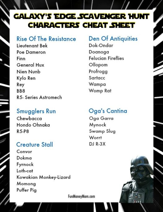 Galaxy's Edge Character Cheat Sheet